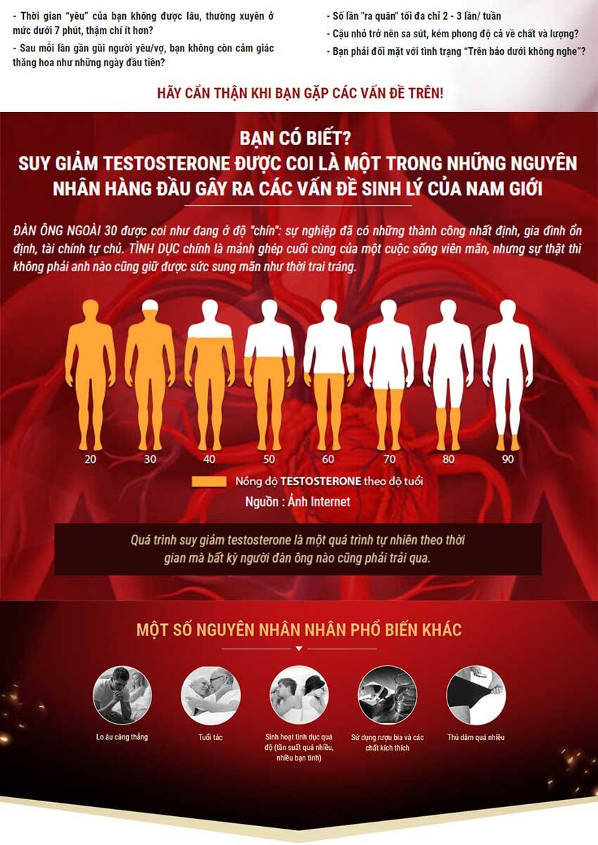 Testoherb tăng cường sinh lý, tăng chất lượng tinh trùng, Hộp 30 viên